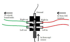 kenwood car radio wire colors images part 15125061 wiring diagram radio xm on kenwood stereo wiring diagram