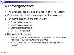 Macroergonomics An Introduction To Work System Design Ppt Macroergonomics Powerpoint Presentation Free Download