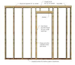 framing an interior wall. Framing Walls In Basement | How A Wall Is Framed Pretty Simple An Interior