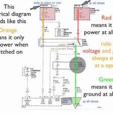 gm wiring diagrams for dummies nilzanet electrical wiring how to an electrical diagram lesson