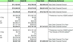 debt reduction calculator snowball debt payoff spreadsheet excel new debt calculator spreadsheet