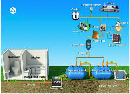 kumpulan septic systems 101 page 7 www bangunrumahmas com Septic Tank Pump Wiring Diagram thermoelectric material process, thermoelectric, wiring diagram free wallpaper gallery septic systems 101 wiring diagram for septic tank pump and alarm