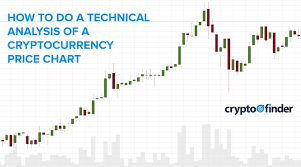 Technical Analysis Charts For Cryptocurrency A Step By Step Guide To Crypto Market Technical Analysis