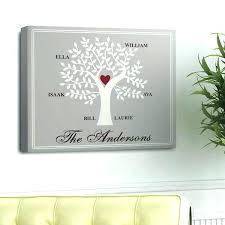 personalized wall art full size of wall family tree wall art contemporary family tree personalized wall personalized wall