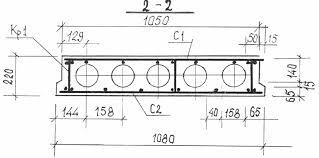 Расчет ребристой плиты перекрытия Курсовая работа  Рис 3 8 Армирование многопустотной плиты