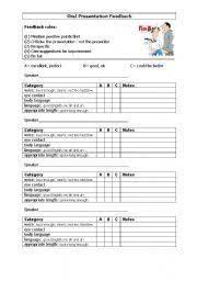 Powerpoint Presentation Evaluation Form English Worksheet Oral Presentation Evaluation Form Education