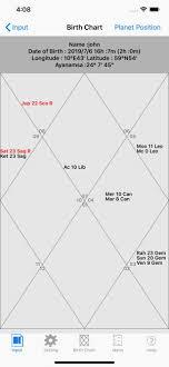 Arjun Pai Chart Ihoroscope Vedic