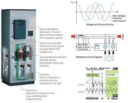 naac energy controls (p) limited faq's, power factor india Power Factor Correction Wiring Diagram coefficient k by which to multiply the active energy consumed in kw in order to determine the kvar necessary for correcting the power factor (cosφ1 is the power factor correction capacitor wiring diagram