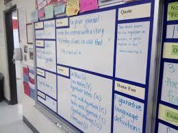 classroom whiteboard ideas. manage materials \u0026 information - white board planning classroom whiteboard ideas o