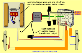 wiring diagrams two outlets in one box do it yourself help com transformer wiring instructions wiring a doorbell for two doors