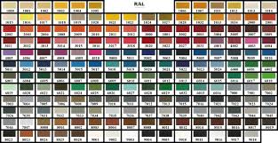Paint Colour Wall Chart
