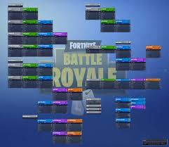 Fortnite Battle Royale Gun Chart Version 6 Album On Imgur