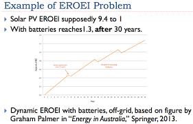 Eroei Chart Gail Tverberg Blog How Renewable Energy Models Can Produce