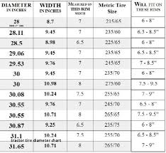 Tractor Tire Diameter Chart Tire Size To Inches Of Tractor