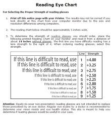 40 Punctual Read Without Glasses Chart