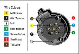 7 way pin wiring diagram wiring diagram schematics baudetails info how to wire up a 7 pin trailer plug or socket kt blog