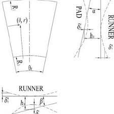 schematic diagram of oil circulation system scientific schematic diagram of the thrust bearing