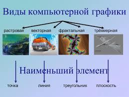 Растровые и векторные изображения их отличия и порядок построения  Реферат основа компьютерной графики