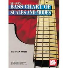bass scales wall chart mel bay bass scales wall chart drumza