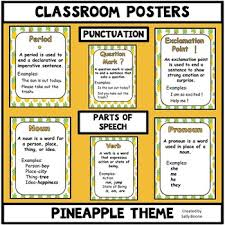 Grammar Punctuation Grammar Posters Parts Of Speech Punctuation Marks With A Pineapple Theme