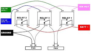 radiator fan relay wiring diagram wiring diagram simonand standard electric fan wiring diagram at Wiring Diagram For Cooling Fan Relay