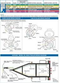 standard 4 pole trailer light wiring diagram automotive Basic Trailer Light Wiring Diagram 80 trailer_wiring_6973b652ddb12fda37e40d7877e094017cf2008e jpg (1440×2000) trailer light wiring diagram