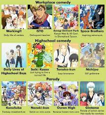 Anime Recommendation Chart R Anime Recommendation Chart 6 0 Anime Recommendations