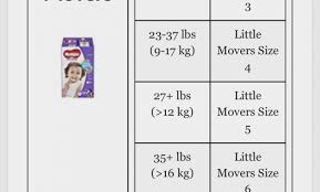 Swaddler Pampers Size Chart Punctual Huggies Sizes Weight Chart Pampers Swaddlers Size