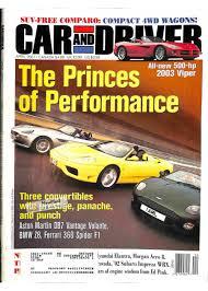 Feb 23, 2021 · car and driver announces the 2021 editors' choice list eric stafford 2/23/2021. Car And Driver Magazine April 2001