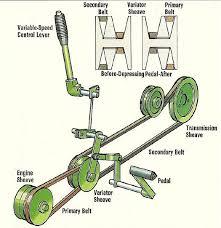 john deere gator x engine parts diagram tractor wiring diagram john deere gator 4x2 engine parts diagram tractor wiring diagram and