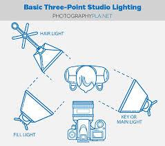 10 diy photography studio and lighting setups
