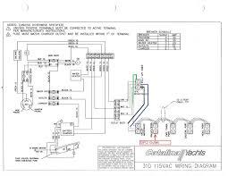 ford model a street rod wiring diagram wiring diagram for you • basic street rod wiring schematic detailed schematics hot rod wiring automotive wiring diagram symbols