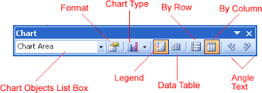 How To Create A Bar Chart In Excel 2003 Excel 2003 Creating A Chart