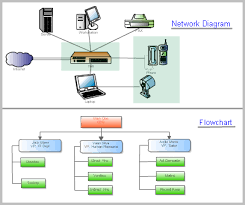 Draw Chart Online Pln Draw Anywhere Easy Online Diagramming Flow Chart