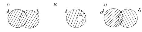 Контрольная работа по теме Комбинаторика математика уроки 6 Дайте словесное описание множества 2 4 6 38 40
