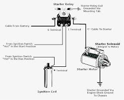 ford relay wiring wiring library new wiring diagram for a ford starter relay solenoid divine model the safety tips 5ac30c45b0a6f on