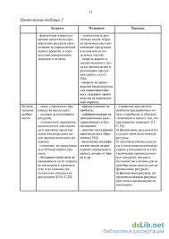 фактор накладных расходов в управлении развитием промышленных  Нормо фактор накладных расходов в управлении развитием промышленных предприятий