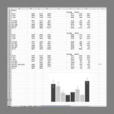 Excel Examples Xls Case Study Spreadsheets Stanford Libraries