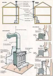 masonry chimney and fireplace components have your chimney and 9ac090c3501bfcbcfbe4b2f4ef1bc397 jpg 600×861 pixeles