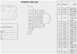1994 honda civic dx fuse box diagram cute 95 honda accord lx engine 1994 honda civic dx fuse box diagram lovely 1997 honda accord fuse box diagram 1986 honda