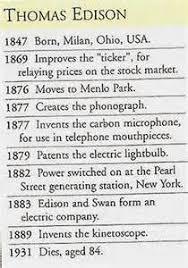 Thomas Edison Timeline For Kids Bing Images Edison