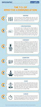 17 best ideas about effective communication skills las 7 c para una comunicación efectiva infografia infographic business communication skillseffective