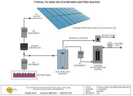 pv system wiring diagram wiring diagram and schematic design pv wiring diagram diagrams and schematics