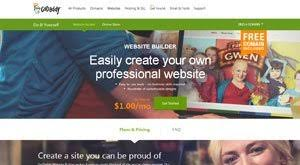 format website builder review 8 crucial points you need to know godaddy site builder review may 18