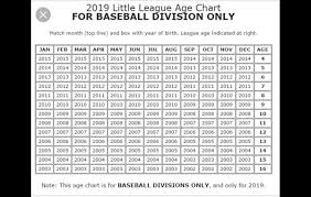 2018 Little League Pitch Count Chart Home