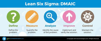 Dmaic The 5 Phases Of Lean Six Sigma Goleansixsigma Com