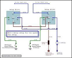 automotive fan wiring diagram automotive image a c fan wiring a wiring diagrams car on automotive fan wiring diagram