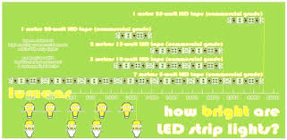 Kelvin Brightness Chart Light Lumen Chart Our Led Strip Lights Are Available In A