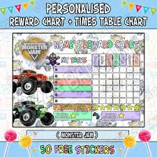 Monster Jam Personalised Reward Chart Behaviour Chore Kids Activity Chart Ebay