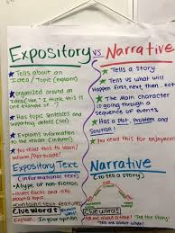 What Is Expository Text Expository Text Vs Narrative Expository Writing Writing